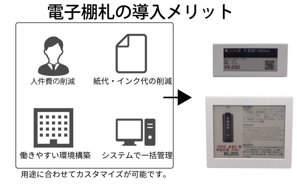 電子棚札の導入メリット